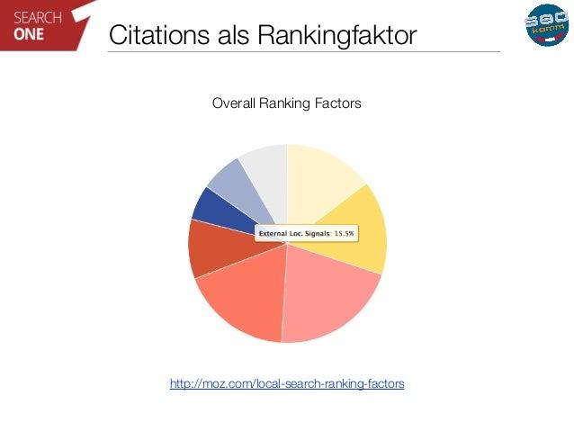 Citations als Rankingfaktor  Overall Ranking Factors  http://moz.com/local-search-ranking-factors