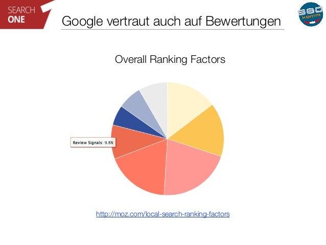 Google vertraut auch auf Bewertungen  Overall Ranking Factors  http://moz.com/local-search-ranking-factors