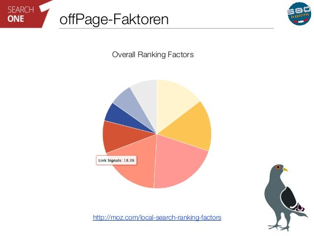 offPage-Faktoren  Overall Ranking Factors  http://moz.com/local-search-ranking-factors