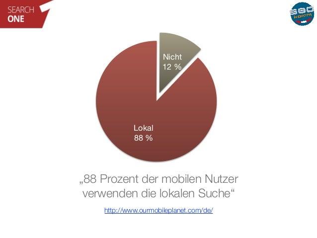 """Lokal  88 %  Nicht  12 %  """"88 Prozent der mobilen Nutzer  verwenden die lokalen Suche""""  http://www.ourmobileplanet.com/de/"""