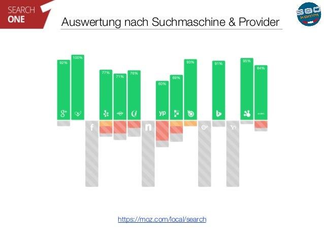 Auswertung nach Suchmaschine & Provider  https://moz.com/local/search