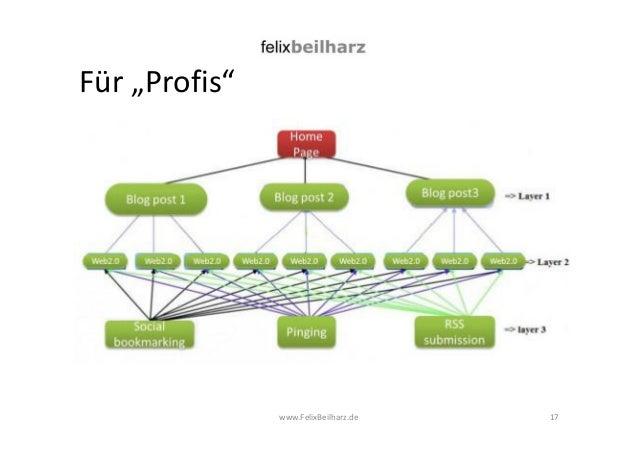 """www.FelixBeilharz.de  Für """"Profis""""  17"""