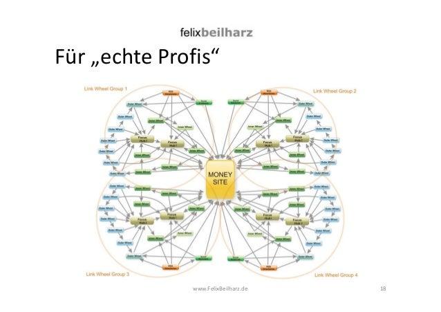 """Für """"echte Profis""""  www.FelixBeilharz.de  18"""