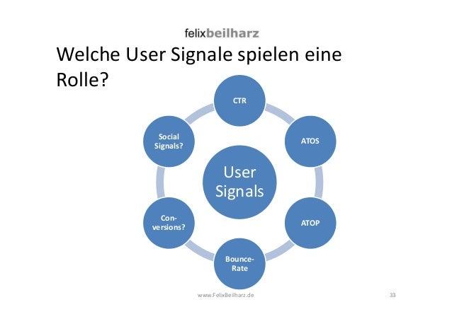 Welche User Signale spielen eine  Rolle?  CTR  User  Signals  ATOS  ATOP  Bounce-  Rate  www.FelixBeilharz.de 33  Social  ...