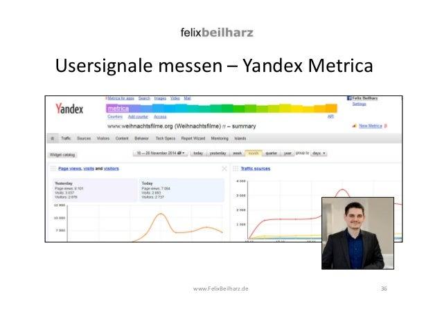 Usersignale messen – Yandex Metrica  www.FelixBeilharz.de 36