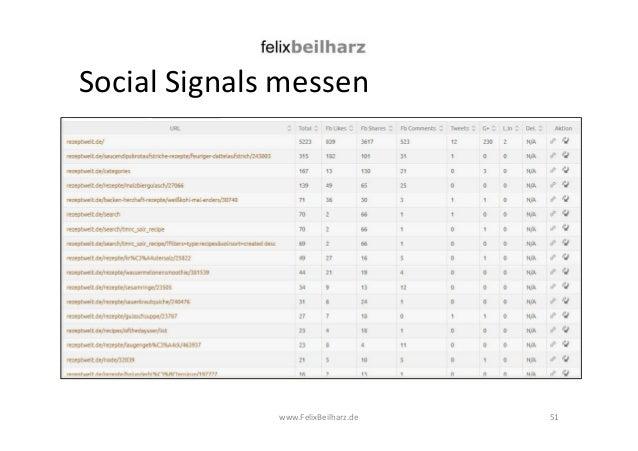 Social Signals messen  www.FelixBeilharz.de 51