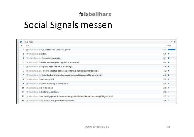 Social Signals messen  www.FelixBeilharz.de 52