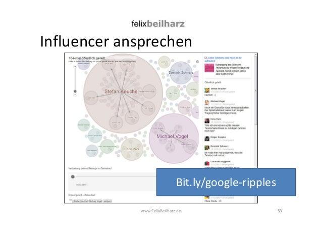 Influencer ansprechen  Bit.ly/google-ripples  www.FelixBeilharz.de 53