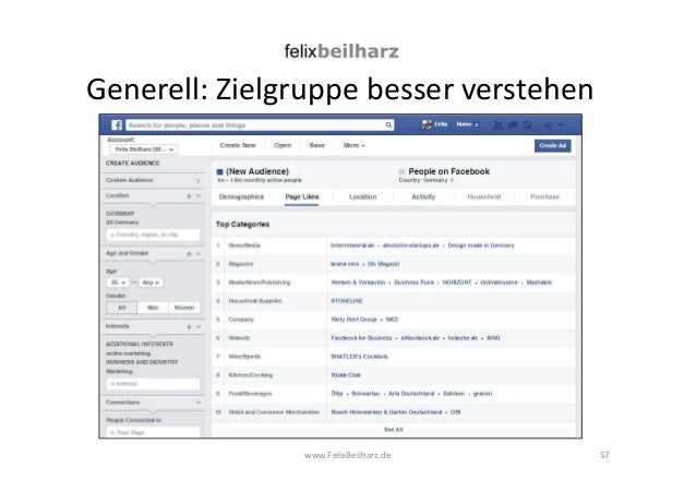 Generell: Zielgruppe besser verstehen  www.FelixBeilharz.de 57