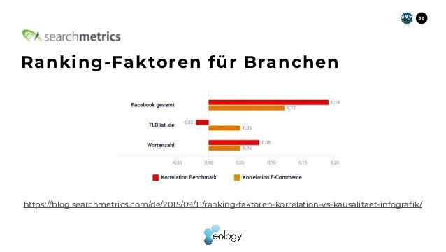 36 Ranking-Faktoren für Branchen https://blog.searchmetrics.com/de/2015/09/11/ranking-faktoren-korrelation-vs-kausalitaet-...