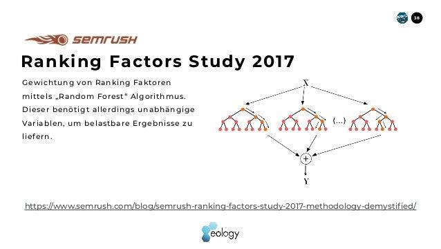 38 Ranking Factors Study 2017 https://www.semrush.com/blog/semrush-ranking-factors-study-2017-methodology-demystified/ Gew...