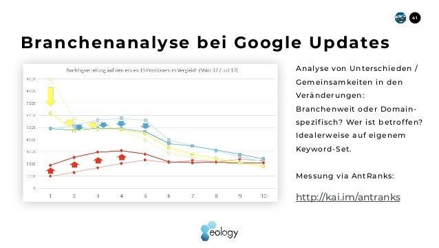41 Branchenanalyse bei Google Updates http://kai.im/antranks Analyse von Unterschieden / Gemeinsamkeiten in den Veränderun...