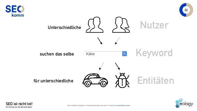 SEO ist nicht tot! Ein Vortrag von Kai Spriestersbach Nutzer Keyword Entitäten 22 Icons made by Freepik (car + beetle) and...