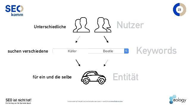 SEO ist nicht tot! Ein Vortrag von Kai Spriestersbach Nutzer Entität 23 Icons made by Freepik (car) and smashicons (user1 ...