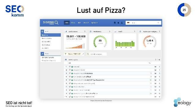 SEO ist nicht tot! Ein Vortrag von Kai Spriestersbach 25 Lust auf Pizza? https://de.sistrix.com/kw/pizza