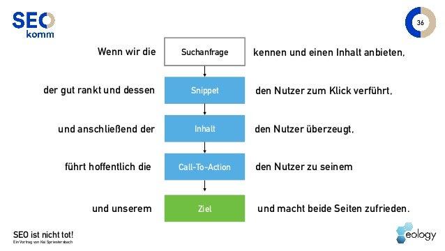 SEO ist nicht tot! Ein Vortrag von Kai Spriestersbach 36 Ziel Snippetder gut rankt und dessen den Nutzer zum Klick verführ...