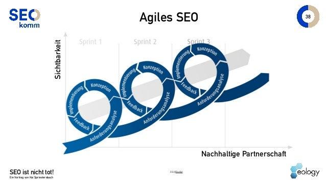 SEO ist nicht tot! Ein Vortrag von Kai Spriestersbach 38 Agiles SEO Bild:flagbit Nachhaltige Partnerschaft Sichtbarkeit