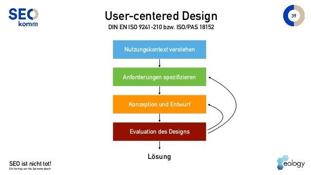 SEO ist nicht tot! Ein Vortrag von Kai Spriestersbach 39User-centered Design DIN EN ISO 9241-210 bzw. ISO/PAS 18152 Konzep...