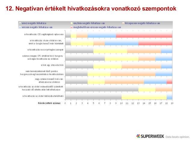 12. Negatívan értékelt hivatkozásokra vonatkozó szempontok