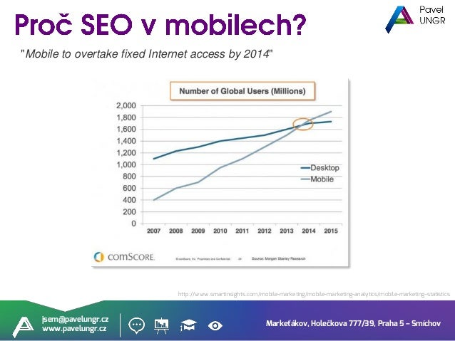 SEO pro mobilní zařízení (New Media Inspiration 21.2.2015) Slide 2