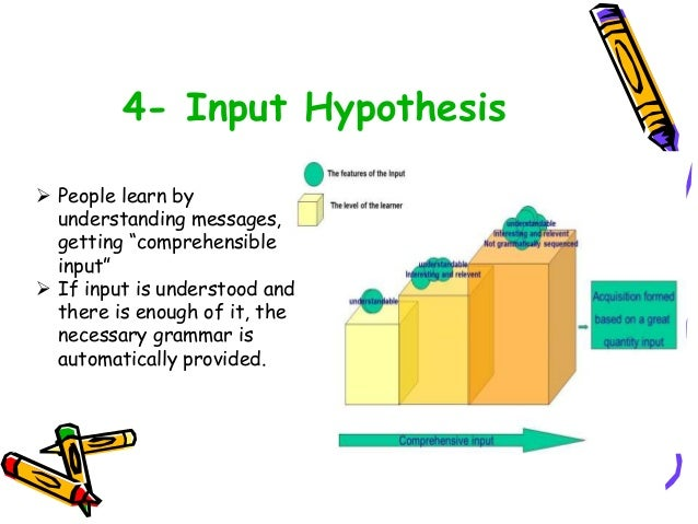 """4- Input Hypothesis  People learn by understanding messages, getting """"comprehensible input""""  If input is understood and ..."""