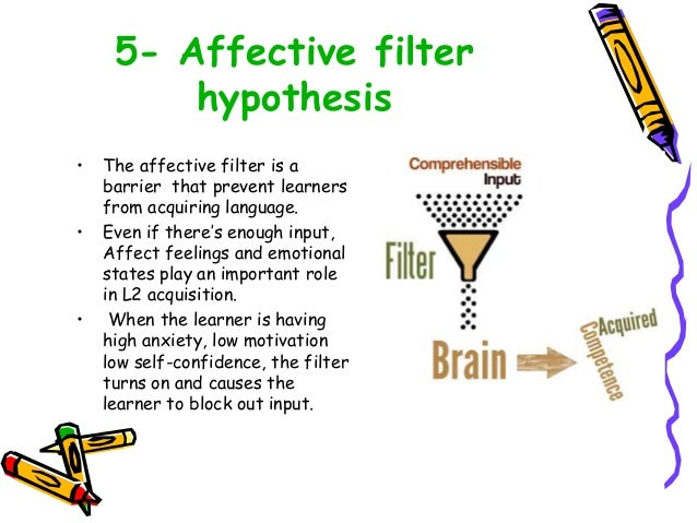 The Affective Filter Hypothesis: Definition and Criticism