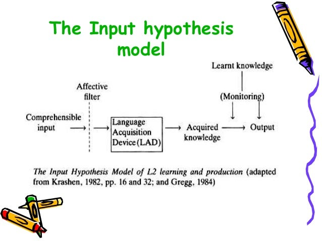 The Input hypothesis model