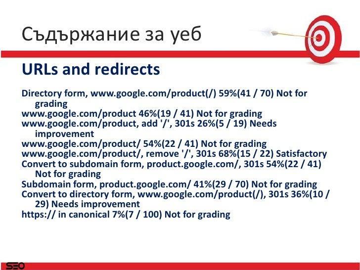Съдържание за уеб<br />URLs and redirects<br />Directory form, www.google.com/product(/) 59%(41 / 70) Not for grading<br /...