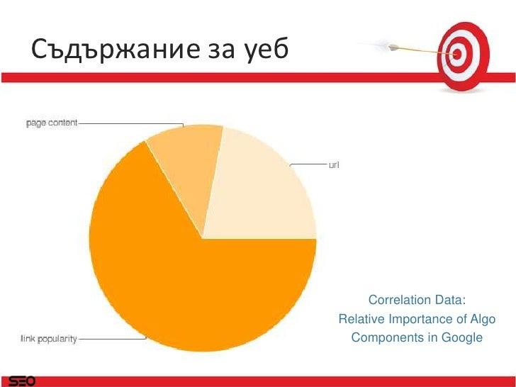 Съдържание за уеб<br />Correlation Data:Relative Importance of Algo Components in Google<br />