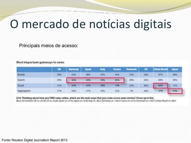 O mercado de notícias digitais Principais meios de acesso: Fonte: Reuters Digital Journalism Report 2013