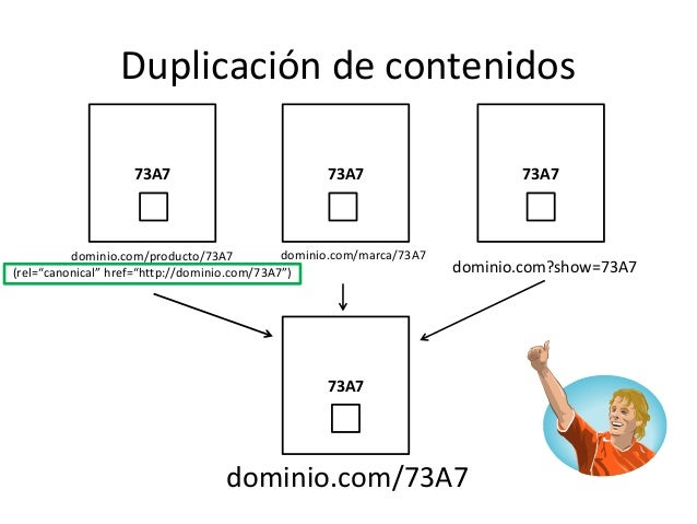 "73A7 73A7 73A7 73A7 dominio.com/producto/73A7 (rel=""canonical"" href=""http://dominio.com/73A7"") dominio.com/marca/73A7 domi..."