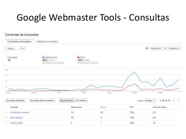 Google Webmaster Tools - Consultas