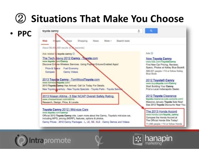② Situations That Make You Choose• SEO  – You need the benefits in the long term  – Current keyword bids for PPC are too h...