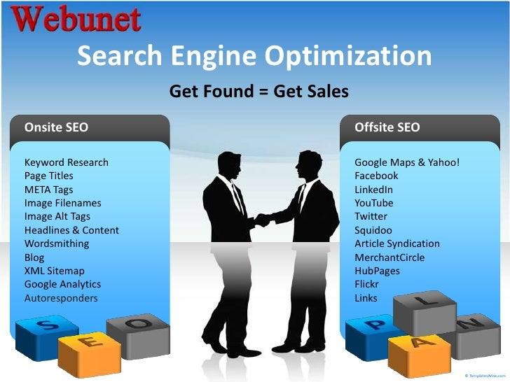 Search Engine Optimization<br />Get Found = Get Sales<br />Offsite SEO<br />Onsite SEO<br />Google Maps & Yahoo!<br />Face...