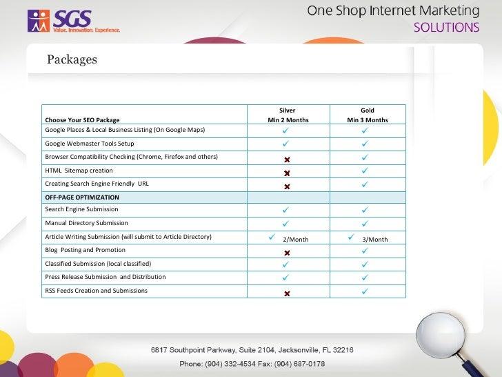 sgs technologie search engine optimization services