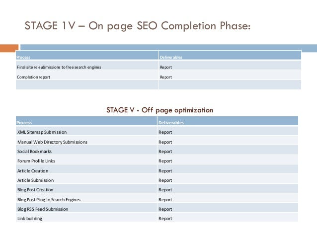 how to make seo report for client