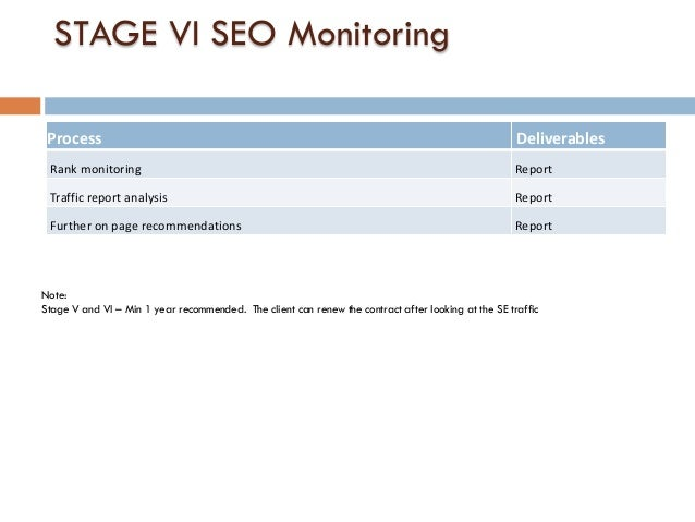 Sample Seo Presentation For Clients