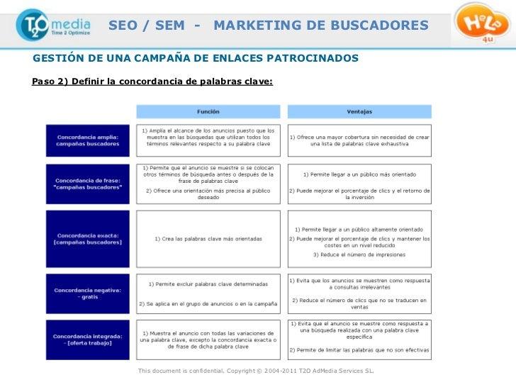 SEO / SEM -                    MARKETING DE BUSCADORESGESTIÓN DE UNA CAMPAÑA DE ENLACES PATROCINADOSPaso 2) Definir la con...