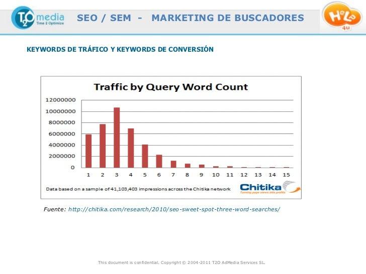 SEO / SEM -                    MARKETING DE BUSCADORESKEYWORDS DE TRÁFICO Y KEYWORDS DE CONVERSIÓN    Fuente: http://chiti...