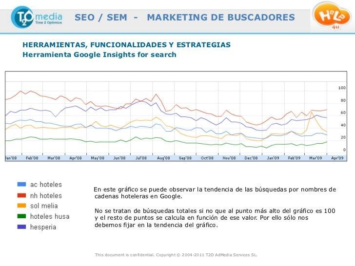SEO / SEM -                  MARKETING DE BUSCADORESHERRAMIENTAS, FUNCIONALIDADES Y ESTRATEGIASHerramienta Google Insights...