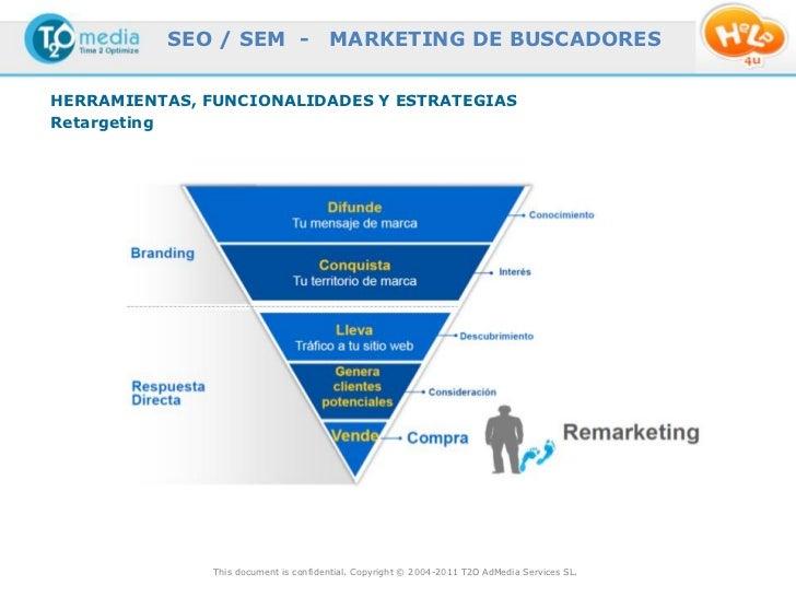 SEO / SEM -                  MARKETING DE BUSCADORESHERRAMIENTAS, FUNCIONALIDADES Y ESTRATEGIASRetargeting               T...