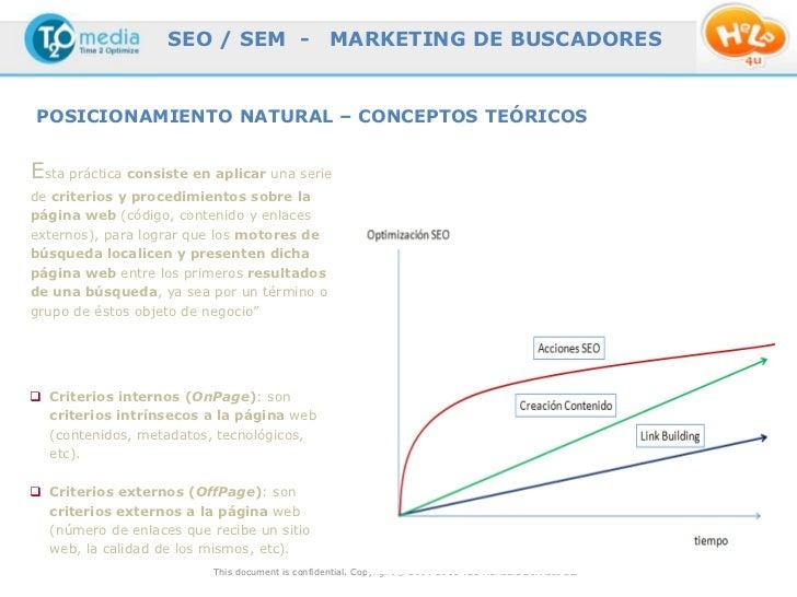 SEO / SEM -                    MARKETING DE BUSCADORESPOSICIONAMIENTO NATURAL – CONCEPTOS TEÓRICOSEsta práctica consiste e...