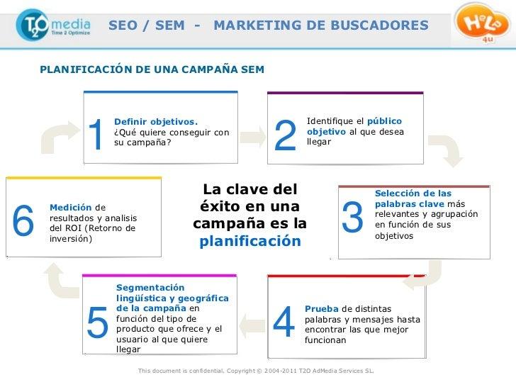 SEO / SEM -                       MARKETING DE BUSCADORES    PLANIFICACIÓN DE UNA CAMPAÑA SEM                    Definir o...