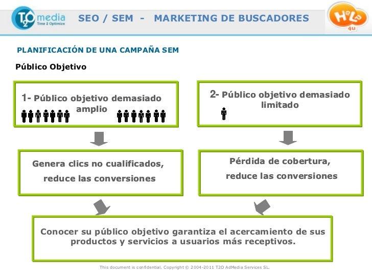 SEO / SEM -                  MARKETING DE BUSCADORESPLANIFICACIÓN DE UNA CAMPAÑA SEMPúblico Objetivo 1- Público objetivo d...