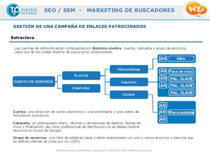 SEO / SEM -                 MARKETING DE BUSCADORESGESTIÓN DE UNA CAMPAÑA DE ENLACES PATROCINADOS              This docume...