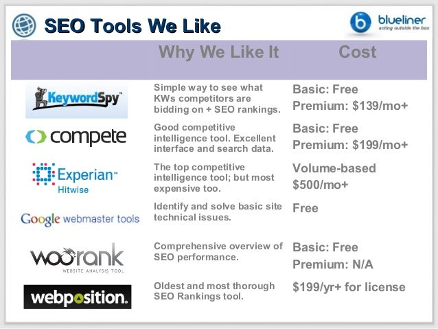 Seo Social Media Amp Online Advertising