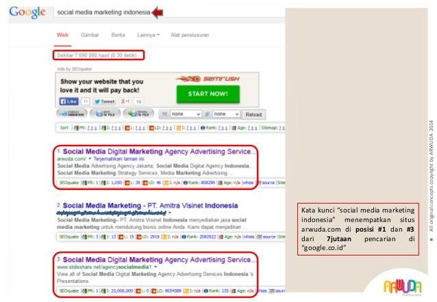SEO SERVICE - SEO Services Jakarta] SEO Strategy Spesific Keywords Social  ...