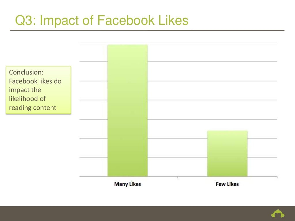 impact of facebook Are you concerned about the impact of facebook's recent announcement on  changes to the news feed wondering how these news feed.