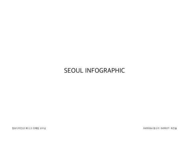 Seoul infographic idea