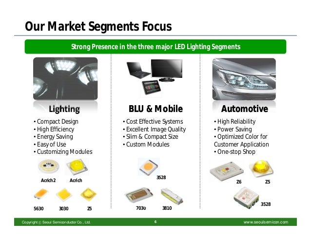 Seoul Semiconductor's new products